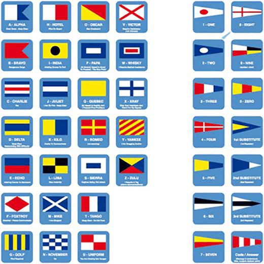 Communiceren met vlaggen